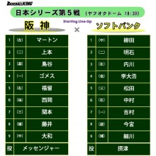 崖っぷち阪神は1番にマートン!5番福留、6番西岡…日本シリーズ第5戦スタメン