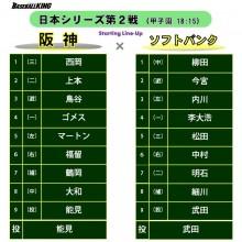 阪神は能見-鶴岡のバッテリー、ソフトBは2番に今宮 日本S第2戦のスタメン