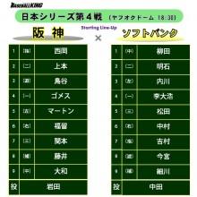 王手狙うソフトバンクは不動 阪神は西岡が指名打者、関本が7番スタメン…日本シリーズ第4戦スタメン