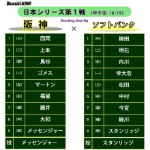 阪神は捕手に藤井、ソフトBは吉村がベンチスタート 日本S第1戦のスタメン
