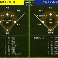 阪神は1番に鳥谷、3番に西岡! 阪神対中日の開幕戦スタメン