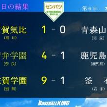 【センバツ】智弁学園、滋賀学園が8強入り 大会6日目の試合結果
