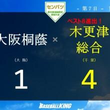 【センバツ】大阪桐蔭、木更津総合に逆転負け 近畿勢5チーム連続8強ならず