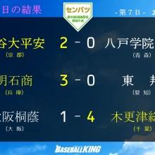 【センバツ】龍谷大平安、明石商、木更津総合が8強入り 大会7日目の試合結果
