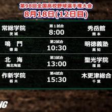 【甲子園】4強をかけた戦い!四国対決、関東対決の潰し合いも…12日目の予定