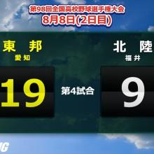 """東邦が19得点で大勝!4番・藤嶋の""""サイクル超え""""に森田監督は「持ってない」"""