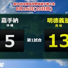 18安打13得点で大勝!明徳義塾が3年ぶりのベスト8