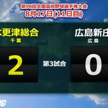 エース・堀が力投も…投手戦に敗れた広島新庄、3回戦で散る