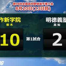 作新学院が長打攻勢で10得点!54年ぶりの決勝へ