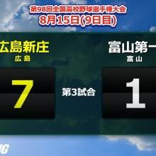 エース・堀、きょうは省エネ・90球で完投!広島新庄が初の3回戦進出