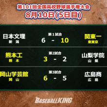 岡山学芸館がアクシデントを跳ねのけ甲子園初勝利! 延長12回のサヨナラ弾も<大会5日目>