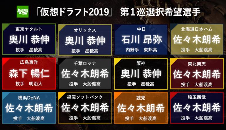 会議 2019 日程 ドラフト