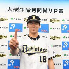 月間MVP初受賞のオリックス・山本由伸「残り試合、全力パフォーマンスを出していく」