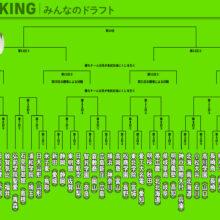 【みんなのドラフト】夏の甲子園2021を大特集!